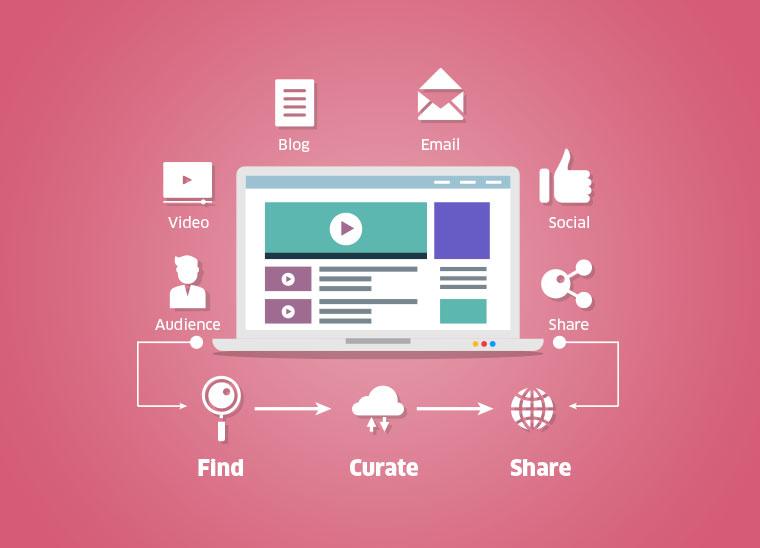 Inhalte erstellen mit Content Curation, Bkomm Media